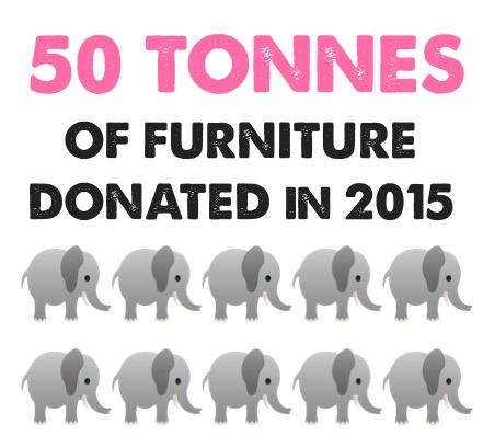 Furniture Disposal Recycling Windsor